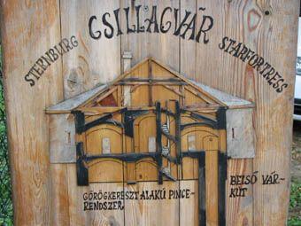 Csillagvár Múzeum